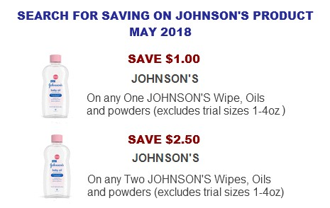 Johnson's Baby Coupon